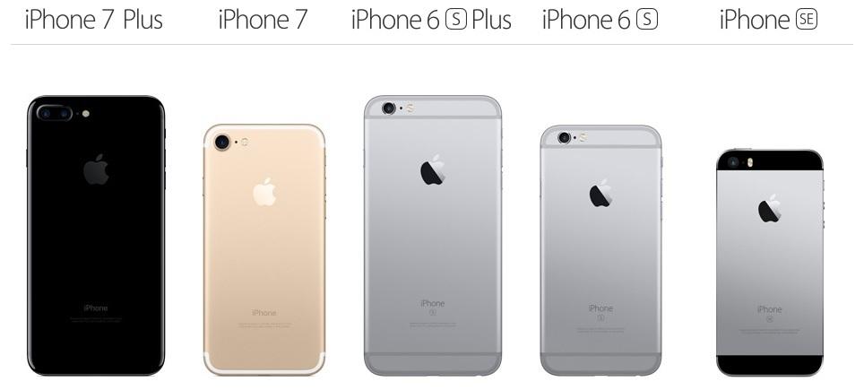 Rent Apple iPhones - 7 Plus, 7, iPhone 6S Plus, 6S, and iPhone SE